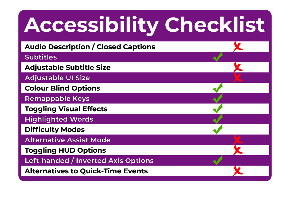 Accessibility+Checklist+MODERN+WARFARE.png