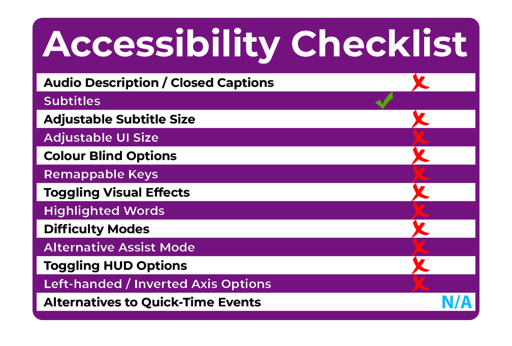 Accessibility+Checklist+THE+LONGING.png