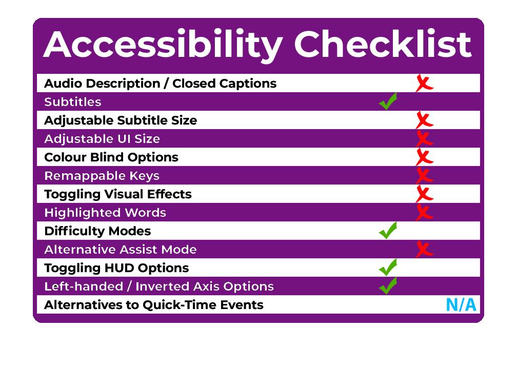 Accessibility Checklist DEATH STRANDING